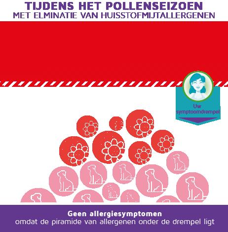 NL 3-1